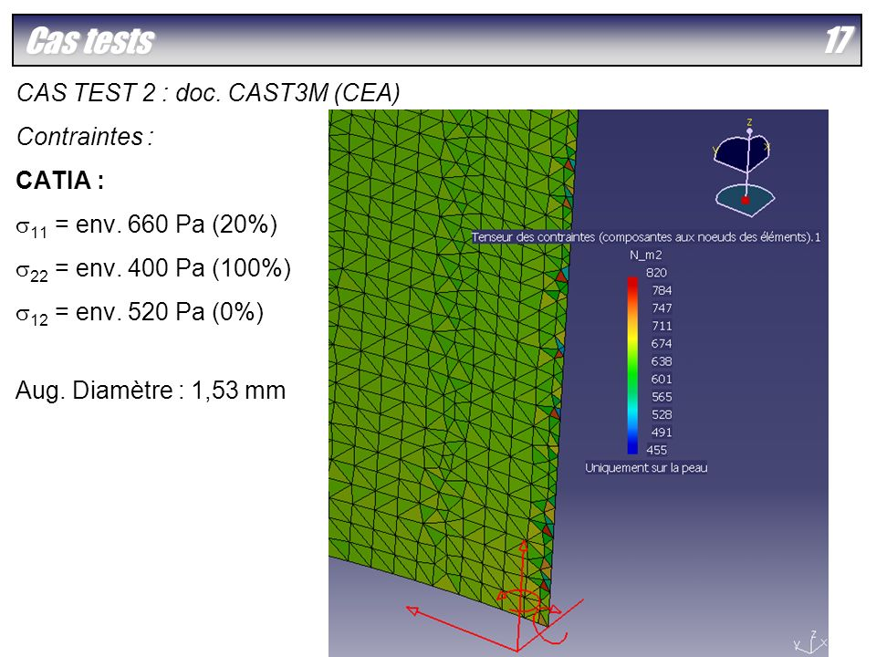 Cas tests CAS TEST 2 : doc. CAST3M (CEA) Contraintes : CATIA :