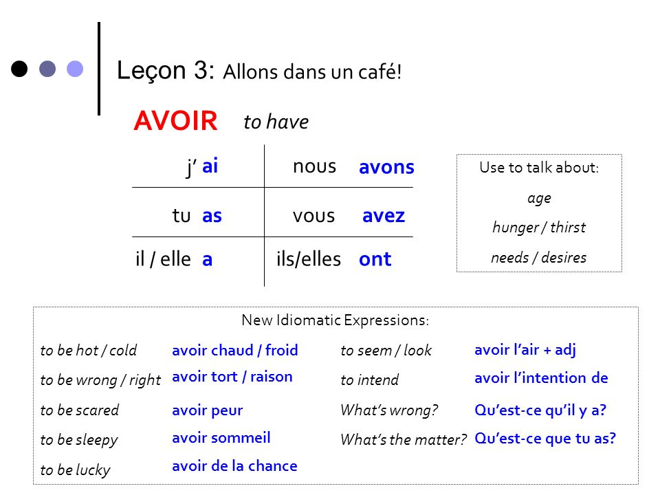 New Idiomatic Expressions: