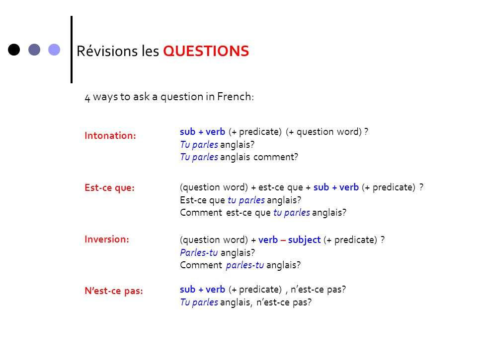 Révisions les QUESTIONS