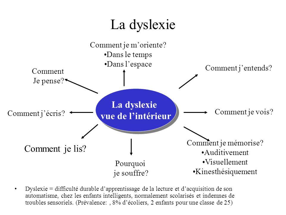 La dyslexie La dyslexie vue de l'intérieur Comment je lis