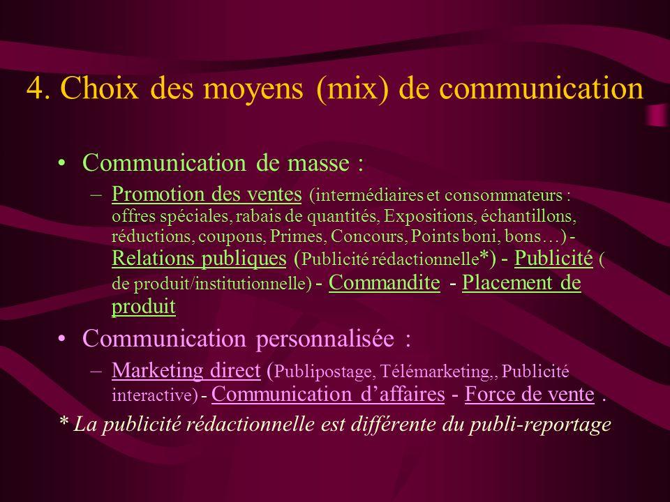 4. Choix des moyens (mix) de communication