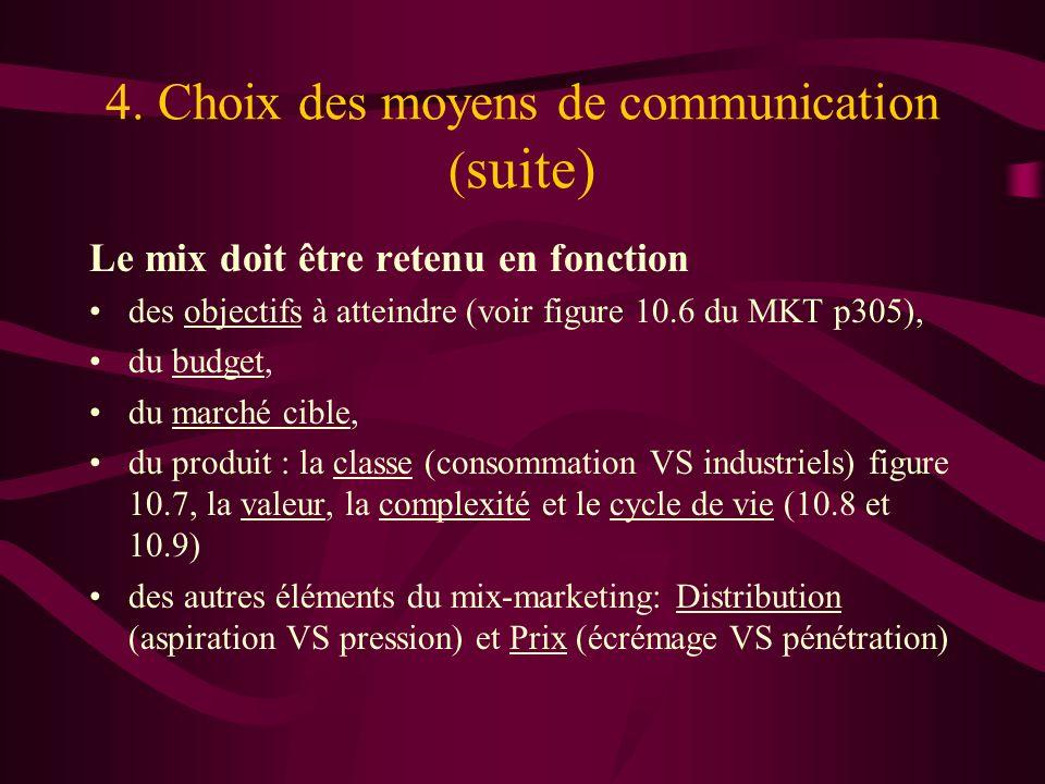 4. Choix des moyens de communication (suite)