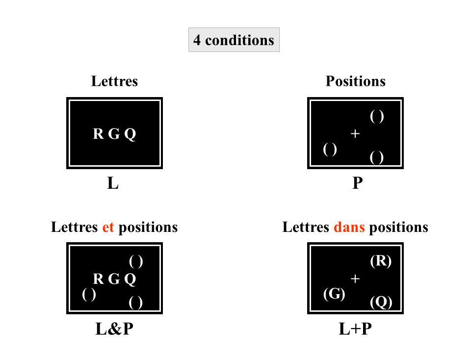 Lettres dans positions