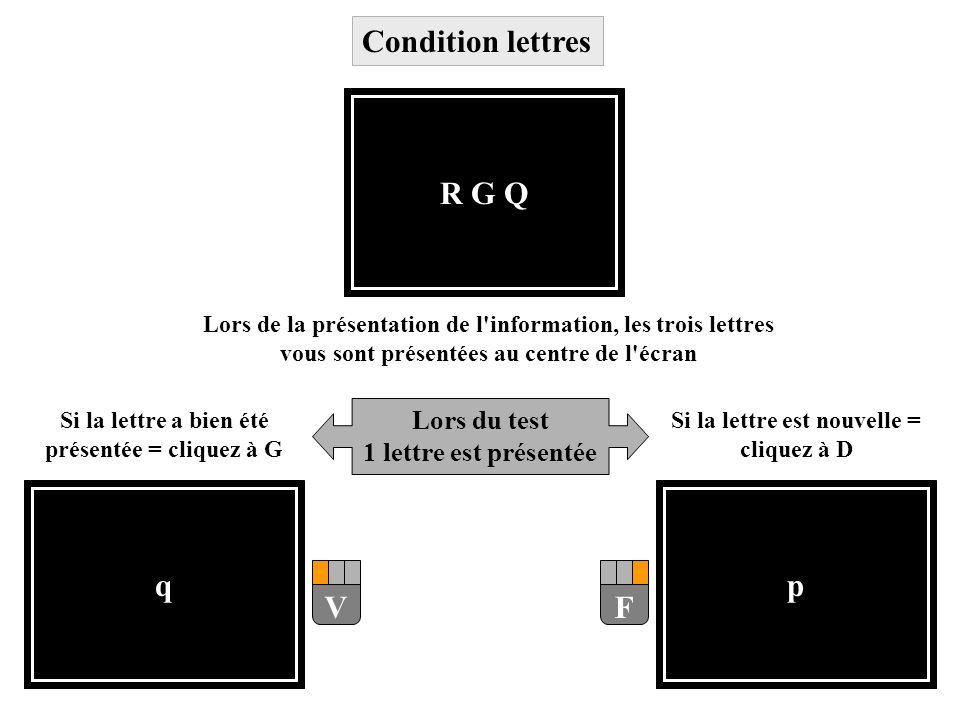 R G Q q V p F Condition lettres Lors du test 1 lettre est présentée