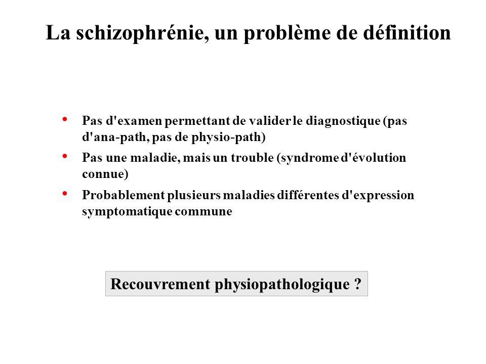 La schizophrénie, un problème de définition