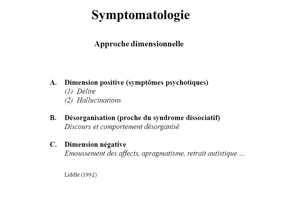 Symptomatologie Approche dimensionnelle