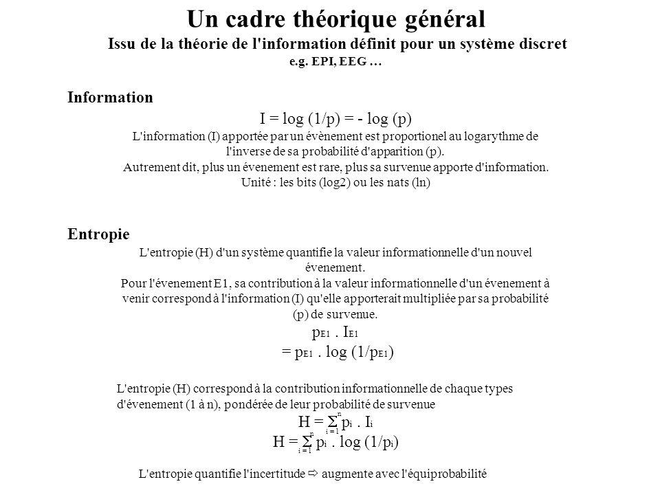 Un cadre théorique général