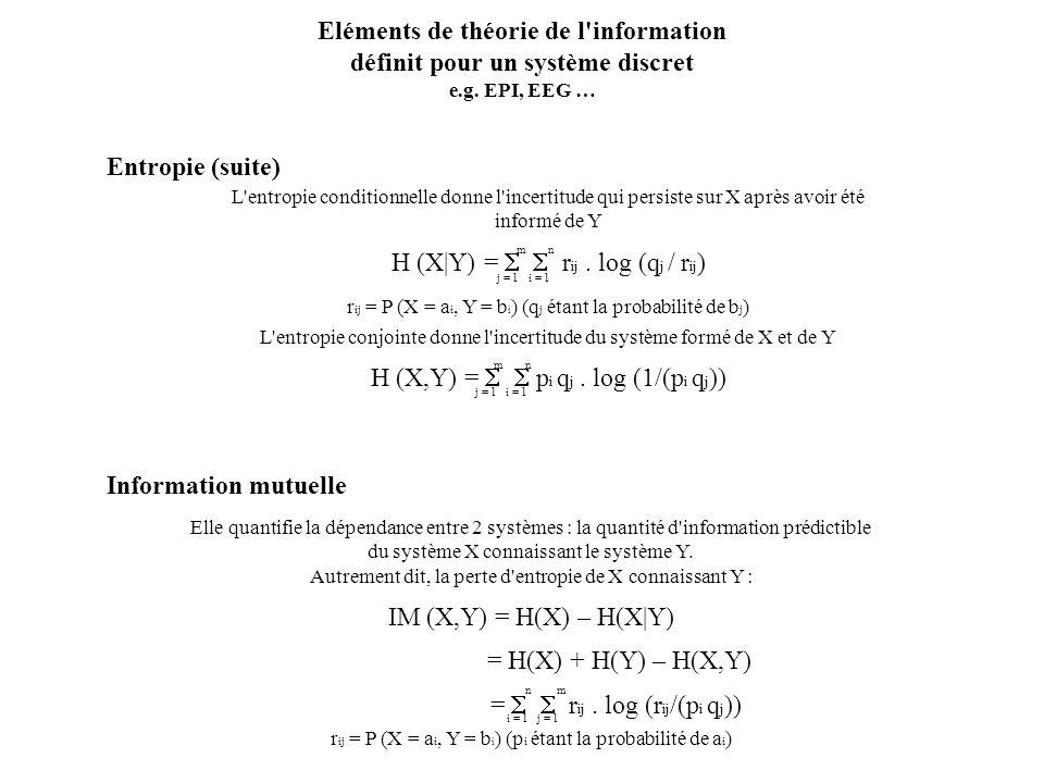 Eléments de théorie de l information définit pour un système discret