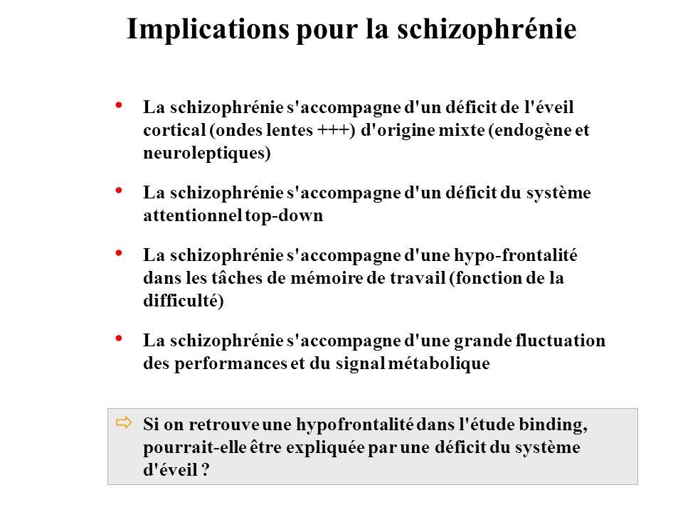 Implications pour la schizophrénie
