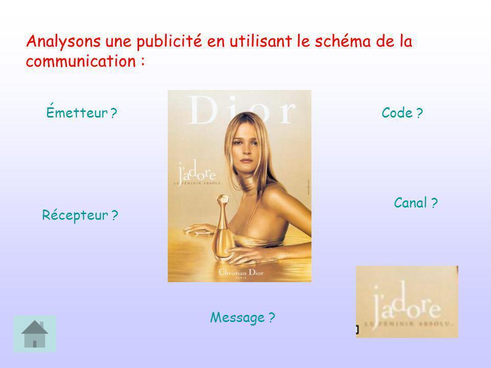 Analysons une publicité en utilisant le schéma de la communication :