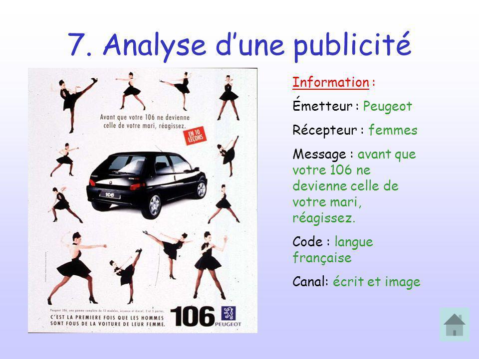 7. Analyse d'une publicité