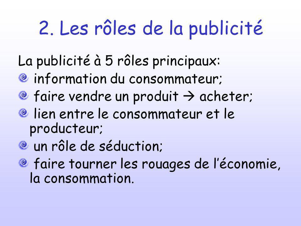 2. Les rôles de la publicité