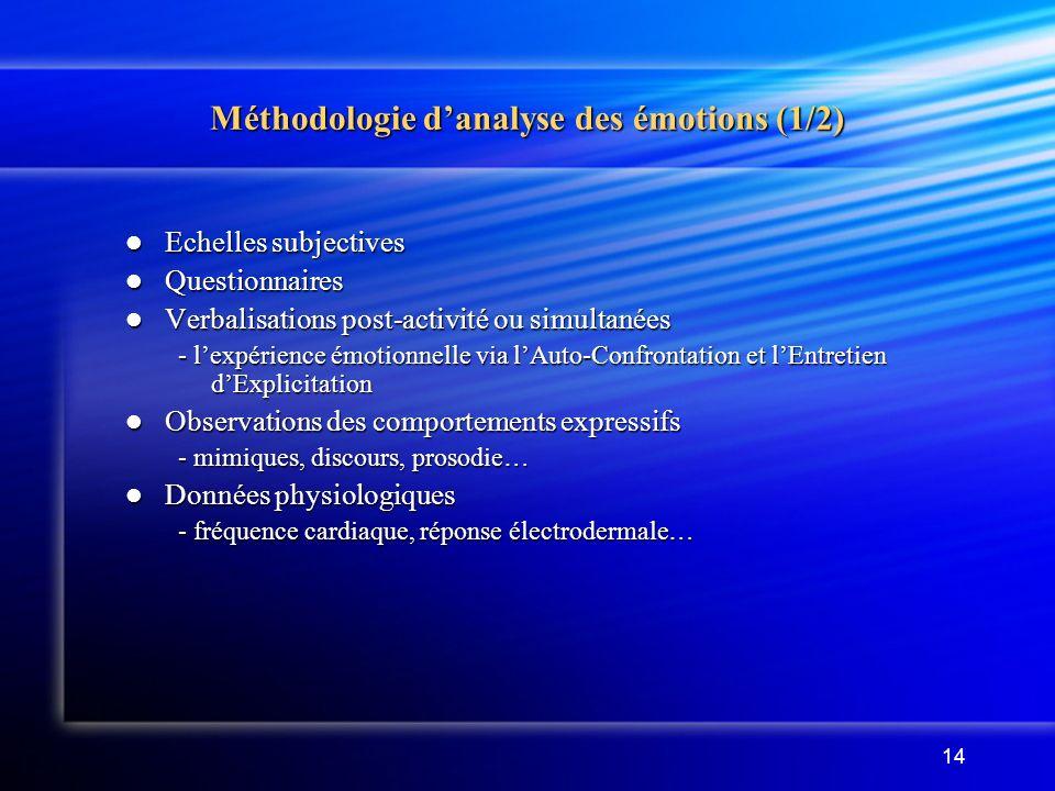 Méthodologie d'analyse des émotions (1/2)