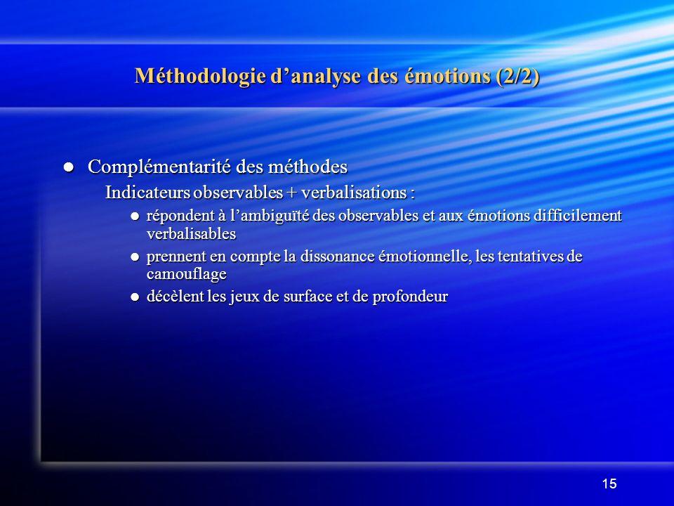 Méthodologie d'analyse des émotions (2/2)