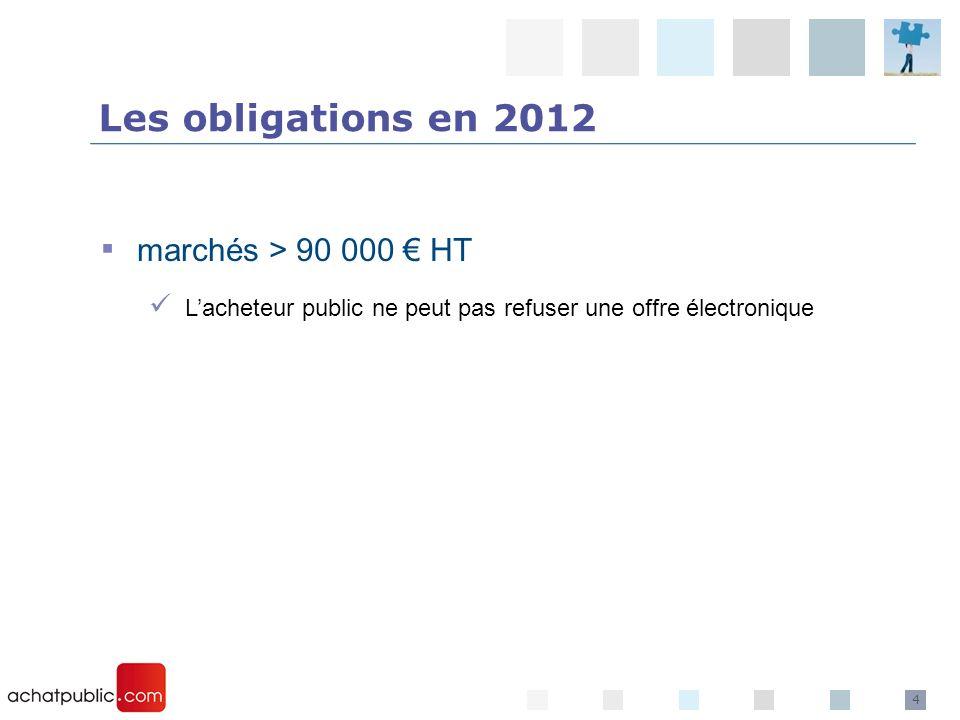 Les obligations en 2012 marchés > 90 000 € HT