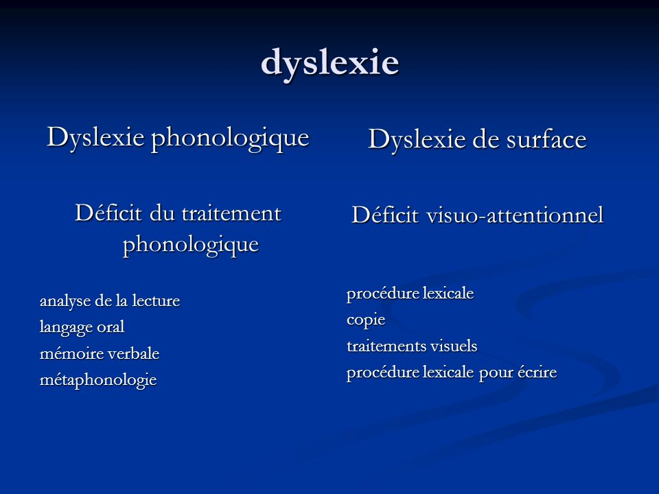 dyslexie Dyslexie phonologique Dyslexie de surface