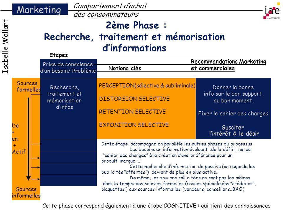 2ème Phase : Recherche, traitement et mémorisation d'informations