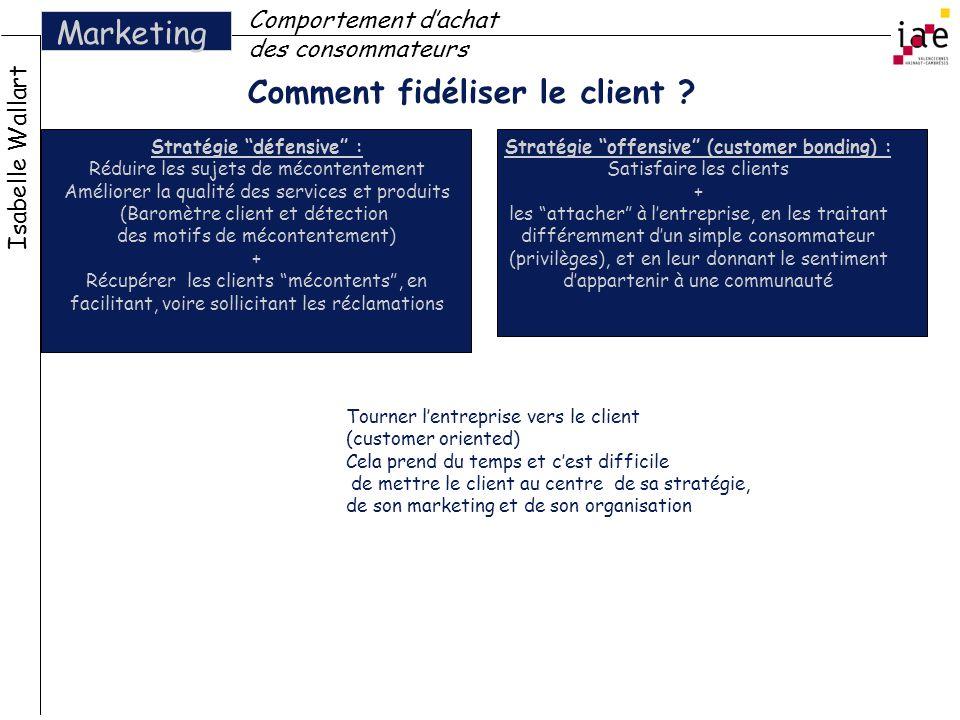 Comment fidéliser le client