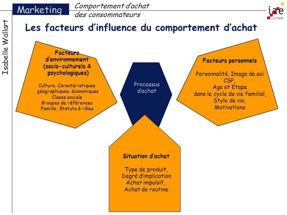 Les facteurs d'influence du comportement d'achat