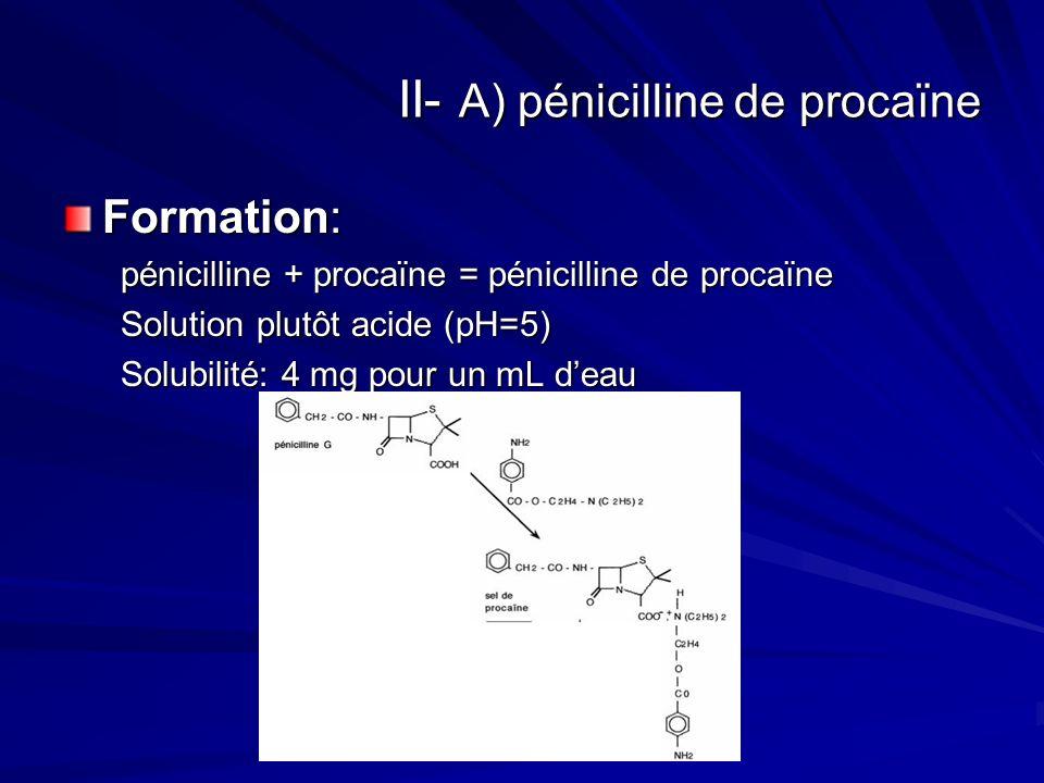 II- A) pénicilline de procaïne