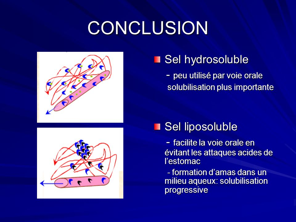 CONCLUSION Sel hydrosoluble - peu utilisé par voie orale