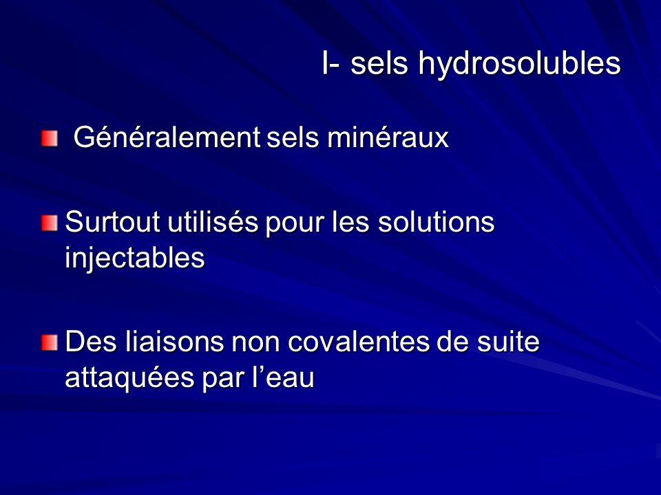I- sels hydrosolubles Généralement sels minéraux