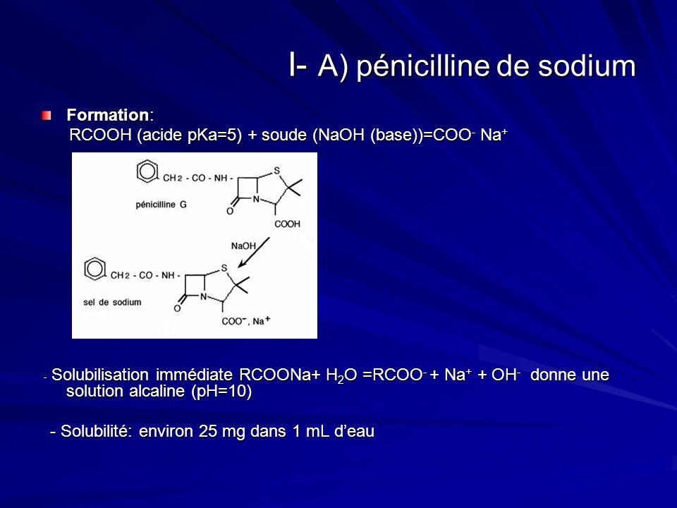 I- A) pénicilline de sodium