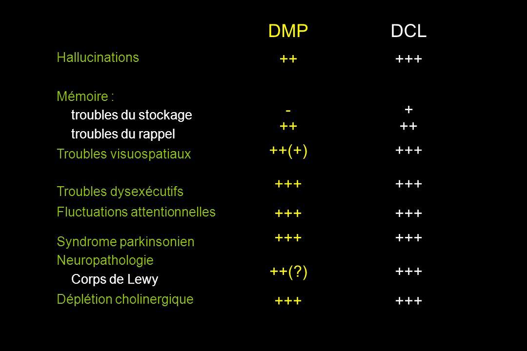 DMP DCL ++ +++ - + ++(+) ++( ) Hallucinations Mémoire :