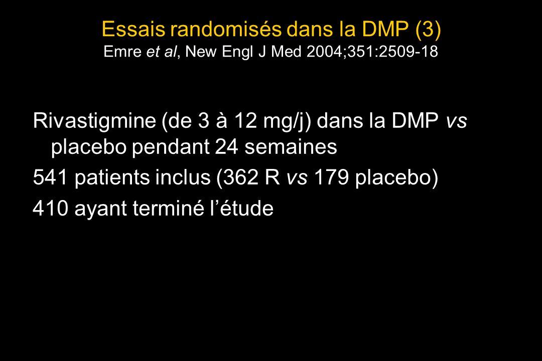 Essais randomisés dans la DMP (3) Emre et al, New Engl J Med 2004;351:2509-18