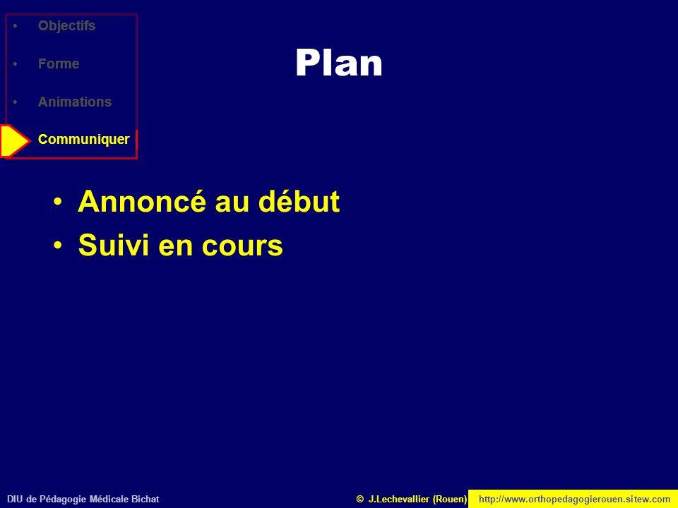 Plan Annoncé au début Suivi en cours Objectifs Forme Animations