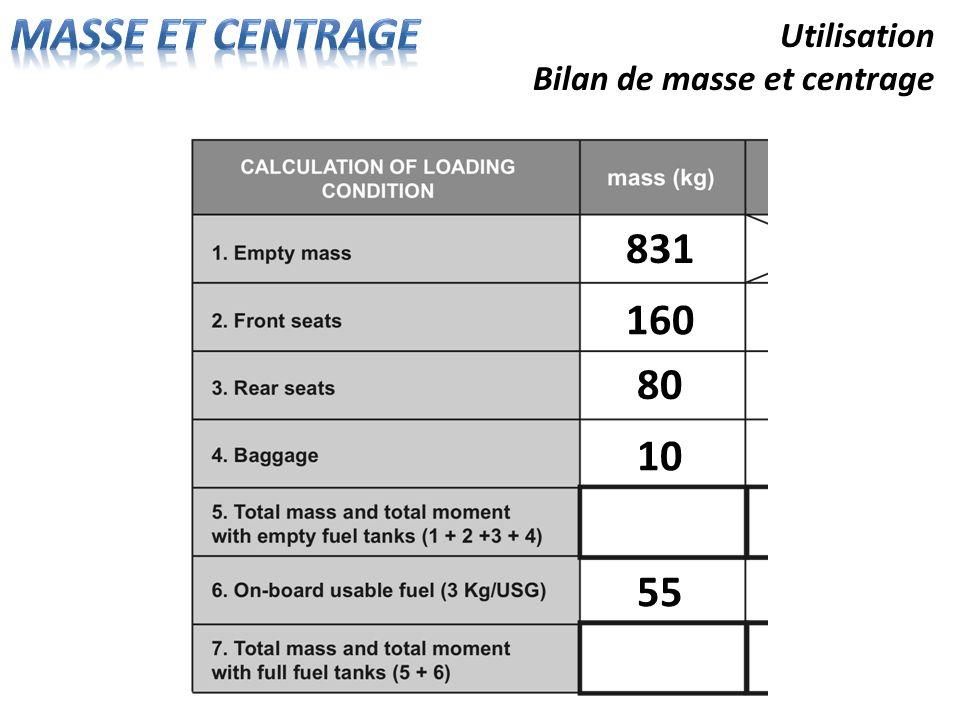 MASSE ET CENTRAGE 831 160 80 10 55 Utilisation