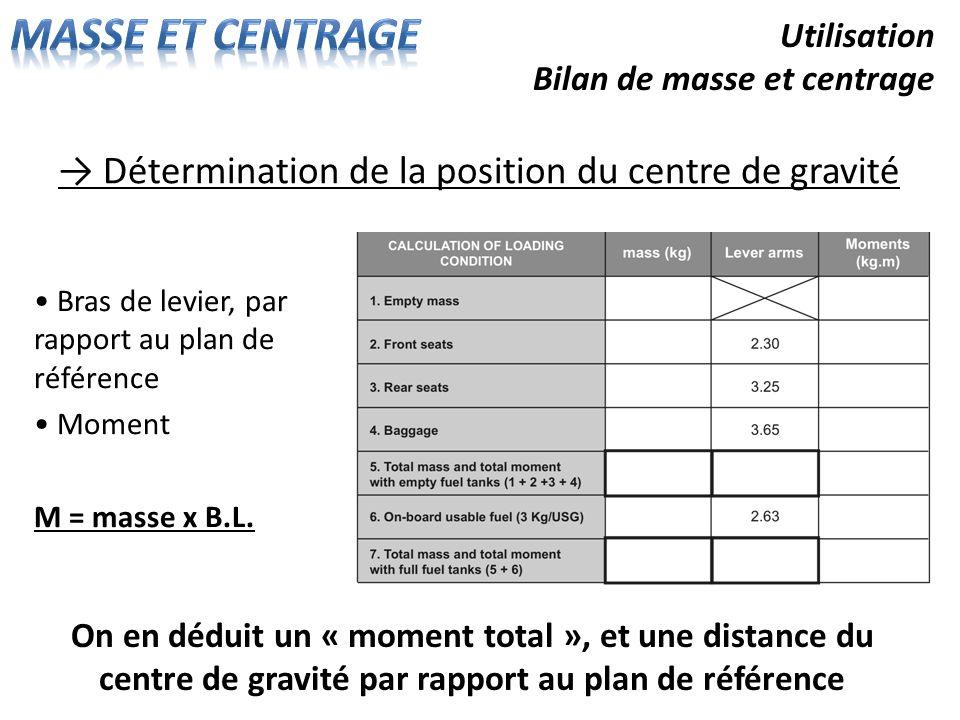 MASSE ET CENTRAGE → Détermination de la position du centre de gravité