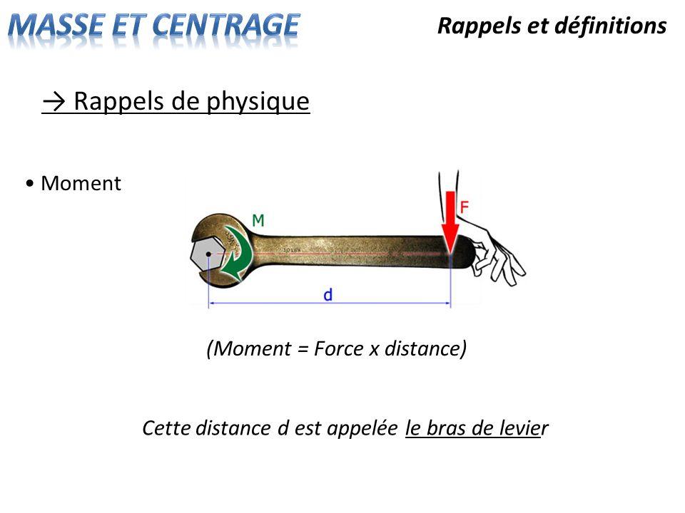 MASSE ET CENTRAGE → Rappels de physique Rappels et définitions