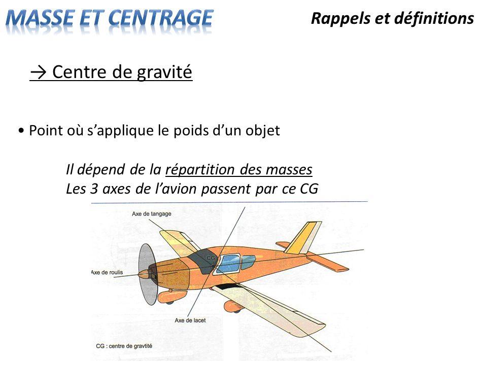 MASSE ET CENTRAGE → Centre de gravité Rappels et définitions