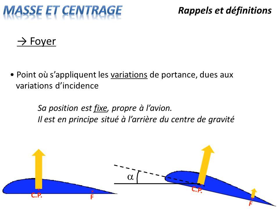 MASSE ET CENTRAGE → Foyer a Rappels et définitions