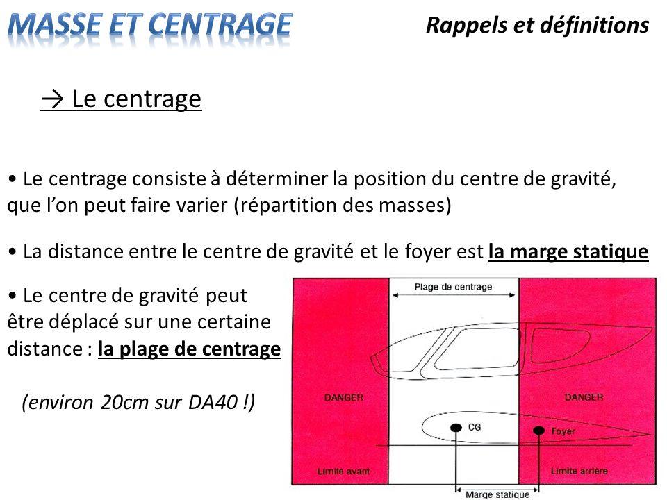 MASSE ET CENTRAGE → Le centrage Rappels et définitions