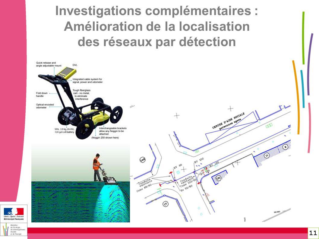 Investigations complémentaires : Amélioration de la localisation