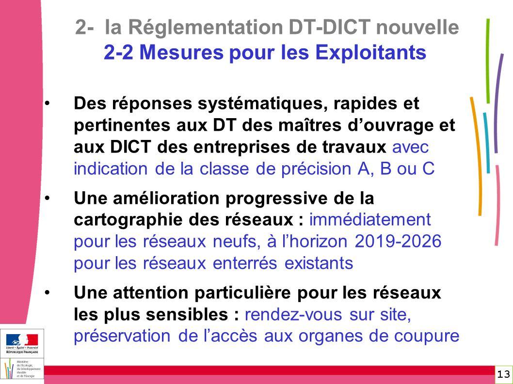 2- la Réglementation DT-DICT nouvelle 2-2 Mesures pour les Exploitants