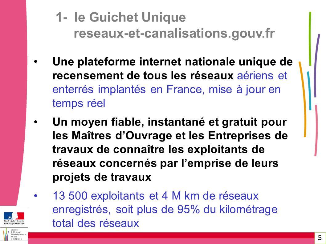 1- le Guichet Unique reseaux-et-canalisations.gouv.fr