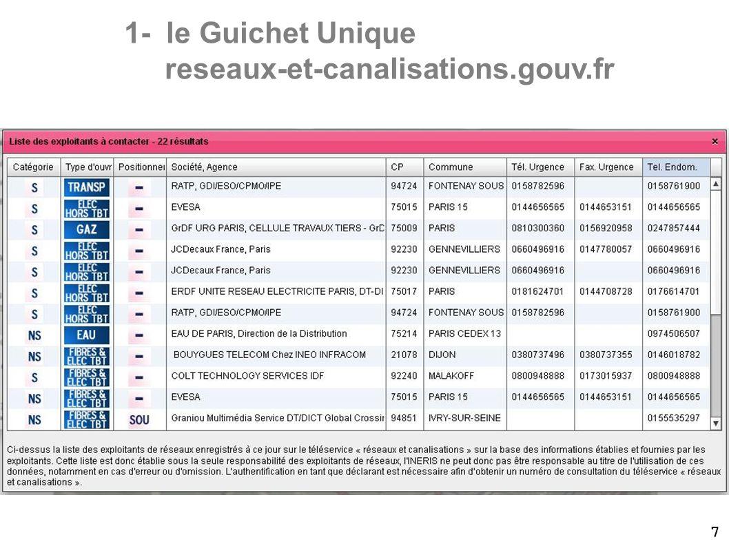 1- le Guichet Unique reseaux-et-canalisations.gouv.fr 7