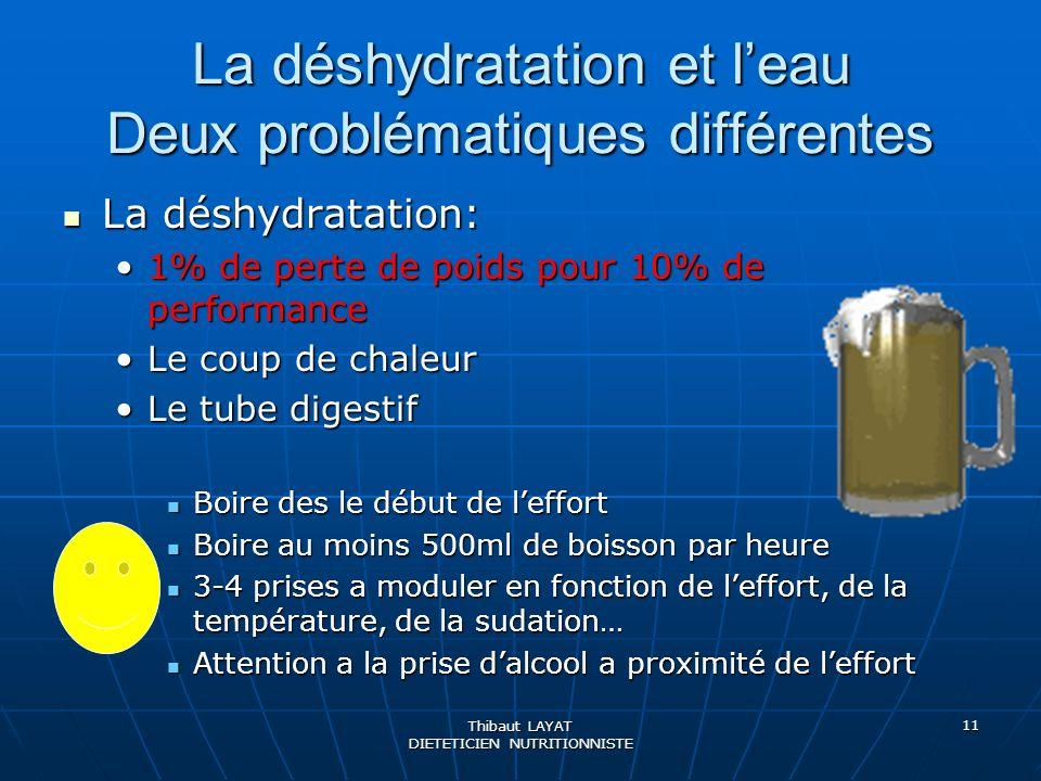 La déshydratation et l'eau Deux problématiques différentes