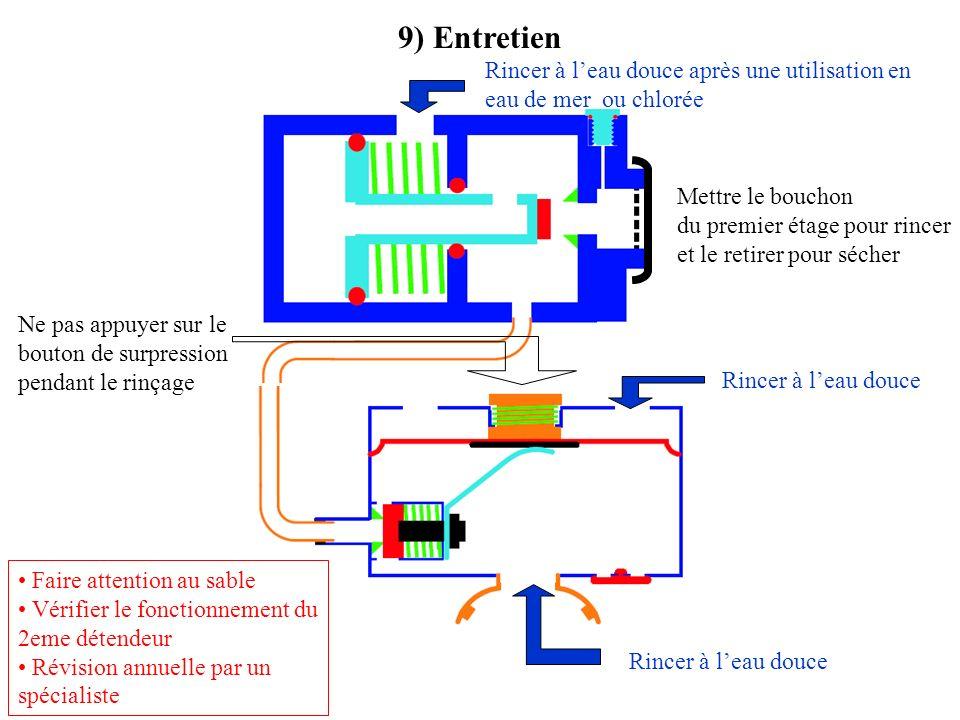 9) Entretien Mettre le bouchon. du premier étage pour rincer. et le retirer pour sécher.