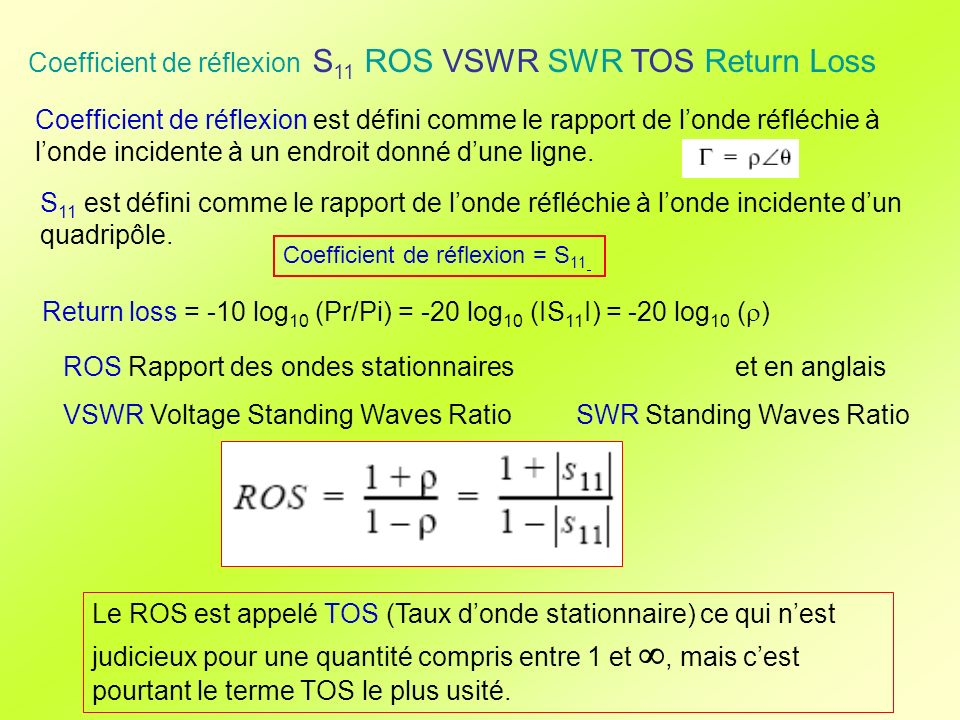 Coefficient de réflexion S11 ROS VSWR SWR TOS Return Loss