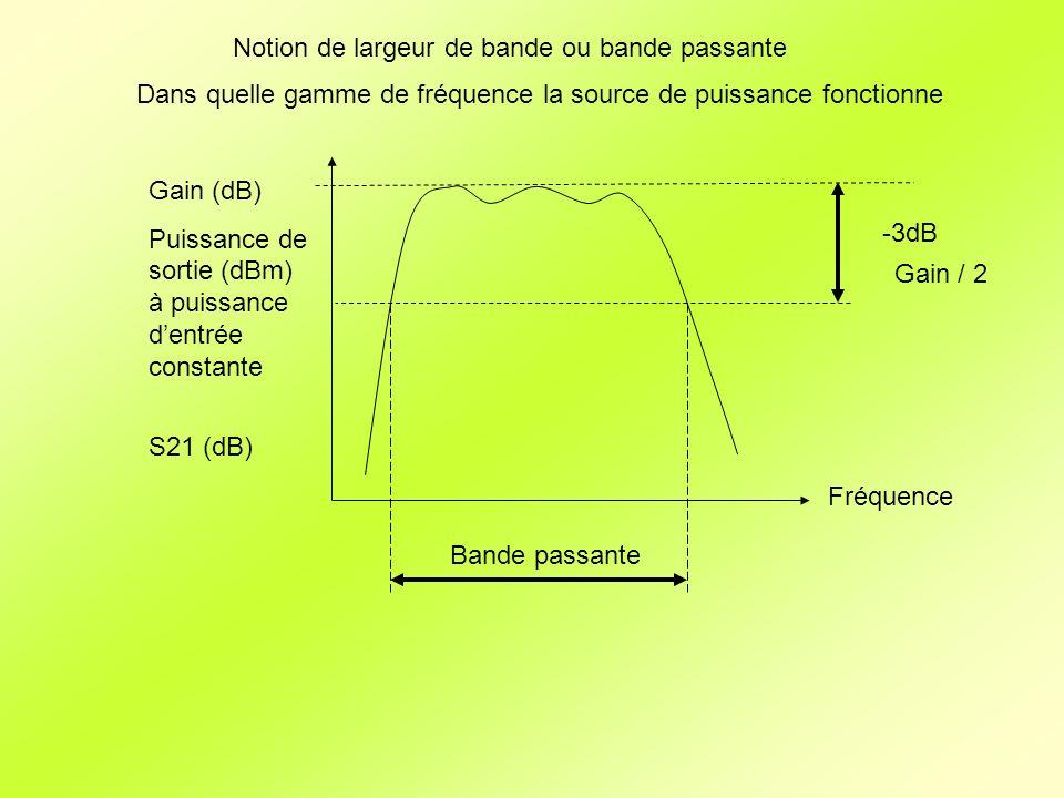 Notion de largeur de bande ou bande passante