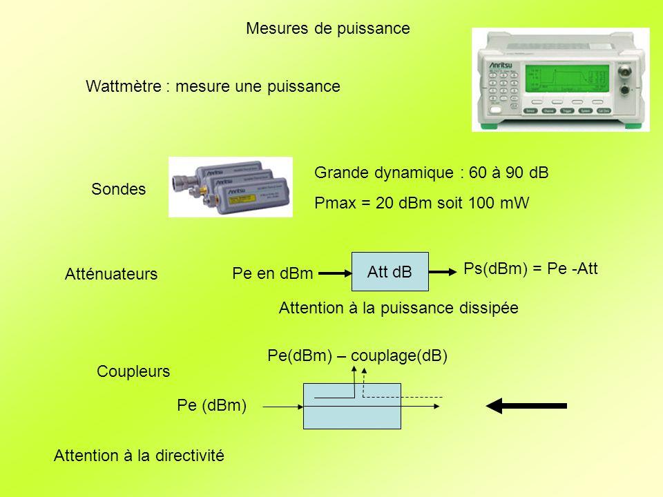 Mesures de puissance Wattmètre : mesure une puissance. Grande dynamique : 60 à 90 dB. Pmax = 20 dBm soit 100 mW.