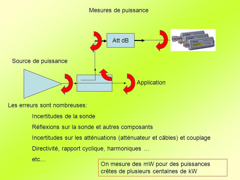 Mesures de puissance Att dB. Source de puissance. Application. Les erreurs sont nombreuses: Incertitudes de la sonde.