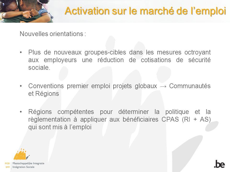 Activation sur le marché de l'emploi