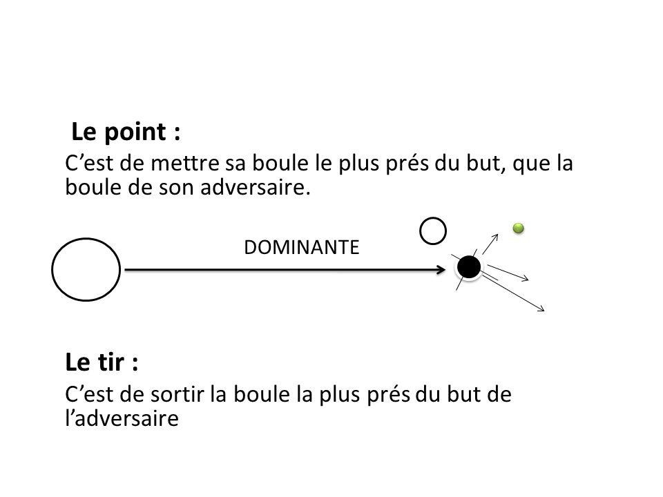 Le point : C'est de mettre sa boule le plus prés du but, que la boule de son adversaire.