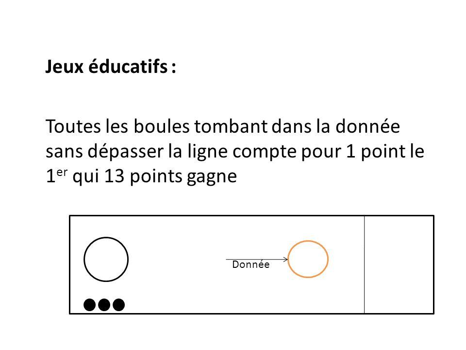 Jeux éducatifs : Toutes les boules tombant dans la donnée sans dépasser la ligne compte pour 1 point le 1er qui 13 points gagne.