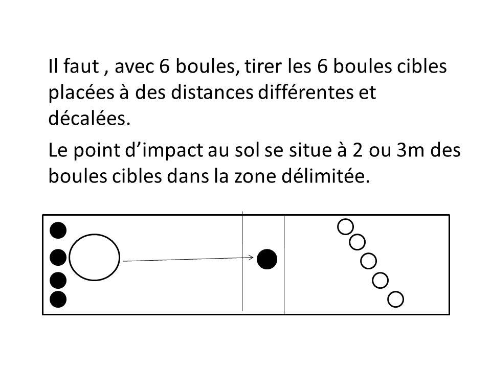 Il faut , avec 6 boules, tirer les 6 boules cibles placées à des distances différentes et décalées.